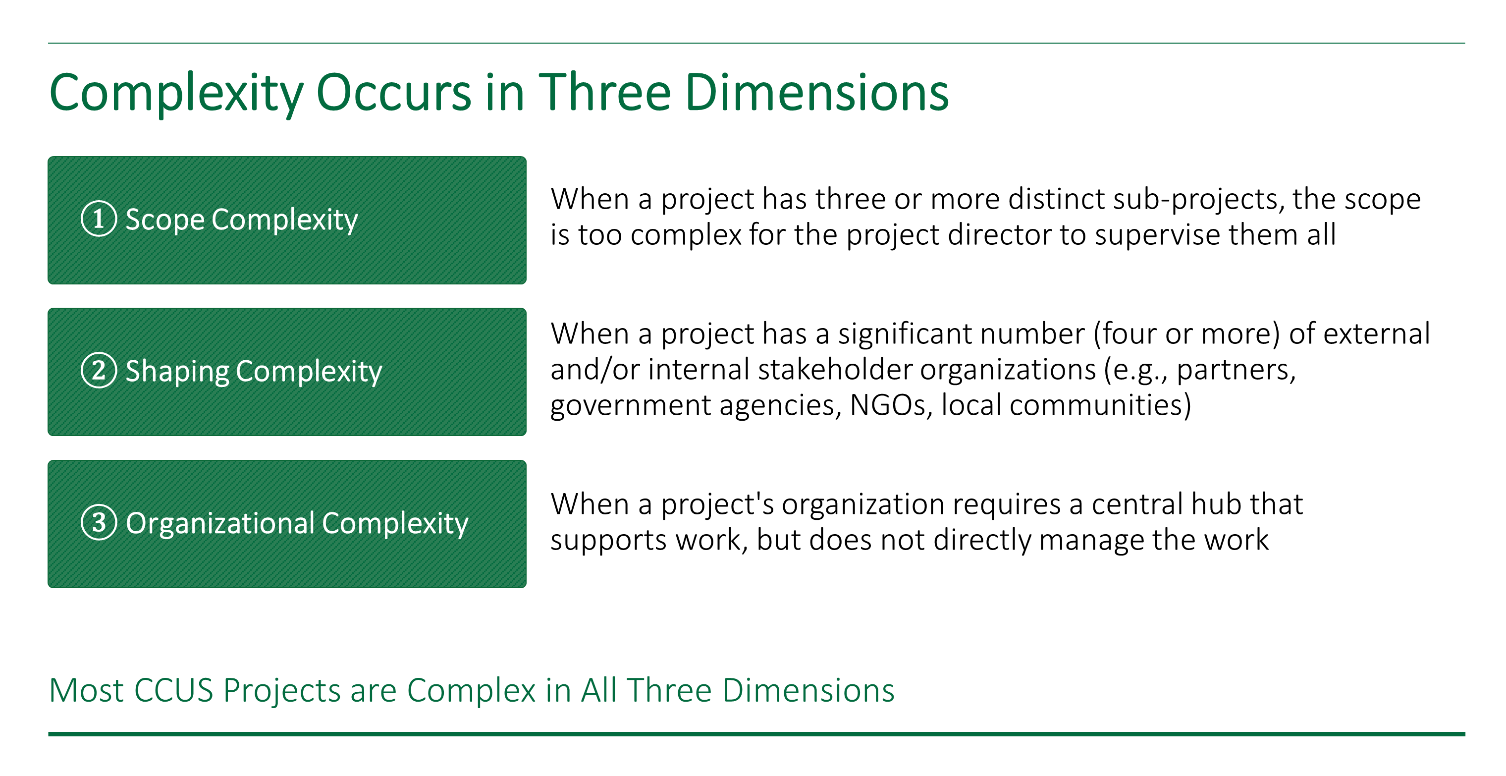 Chart describing the three dimensions in which complexiity occurs in CCUS opportunities.